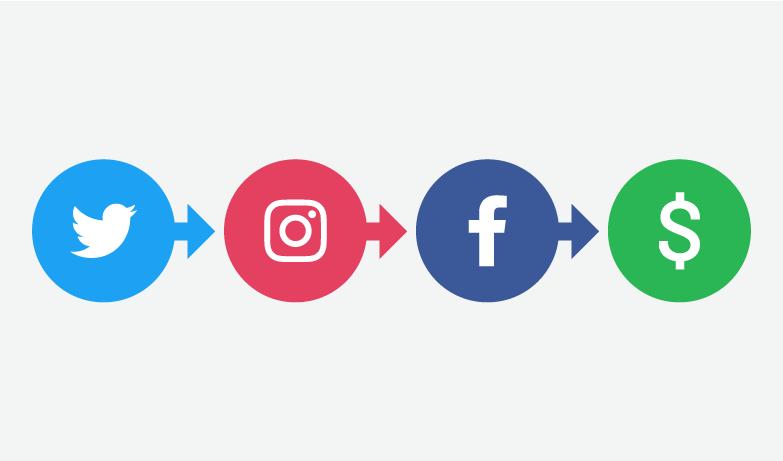 Social-Media-Conversion